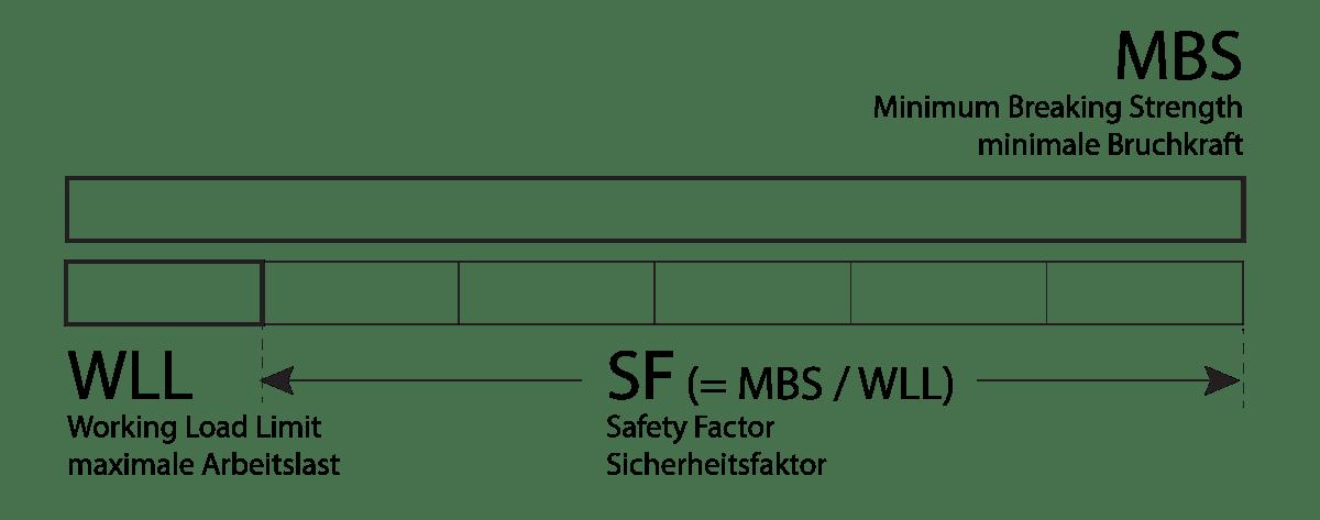 Aki-Slacklines-Blog-Shackle-Safety-03