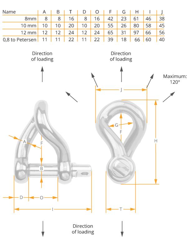 Aki-Slacklines-Dimensions-Shackle-Twisted-min