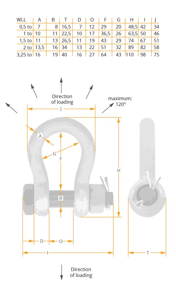 Aki-Slacklines-Dimensions-Shackle-Green-Pin-Bow-Safety