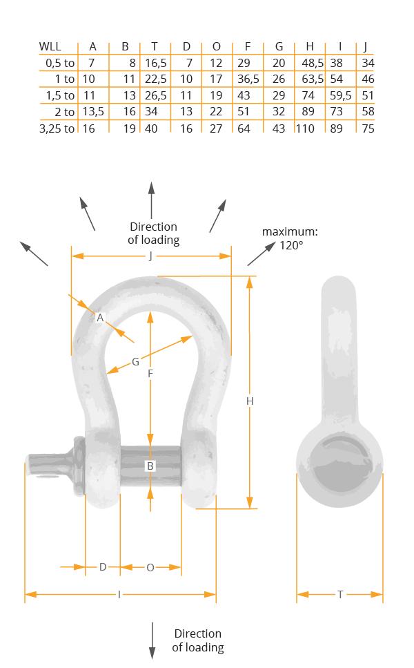 Aki-Slacklines-Dimensions-Shackle-Green-Pin-Bow