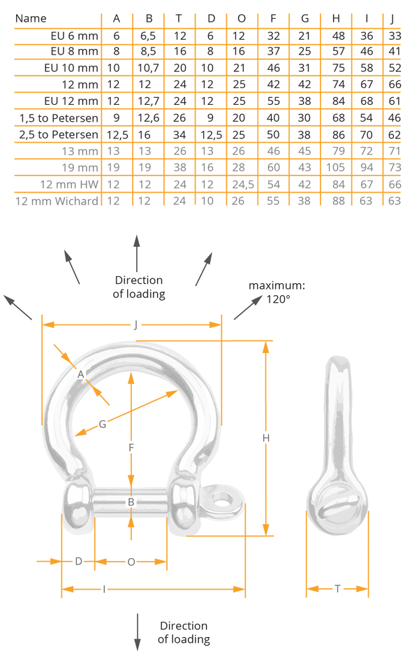 Aki-Slacklines-Dimensions-Shackle-Stainless-Steel-Bow
